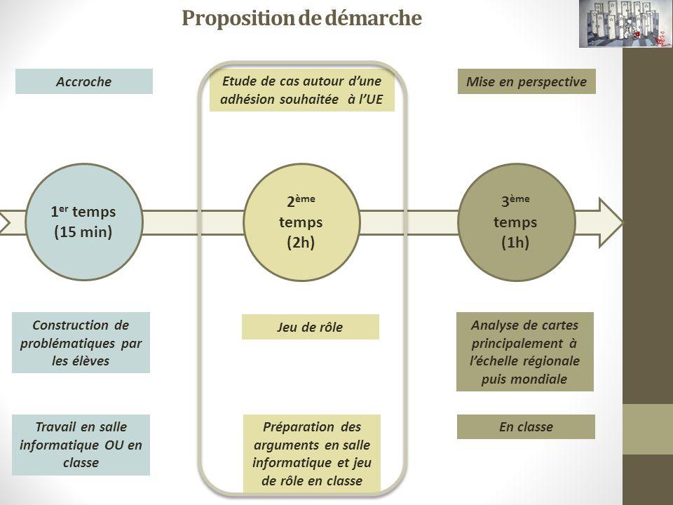 Proposition de démarche 2 ème temps (2h) 3 ème temps (1h) 1 er temps (15 min) AccrocheMise en perspective Etude de cas autour dune adhésion souhaitée