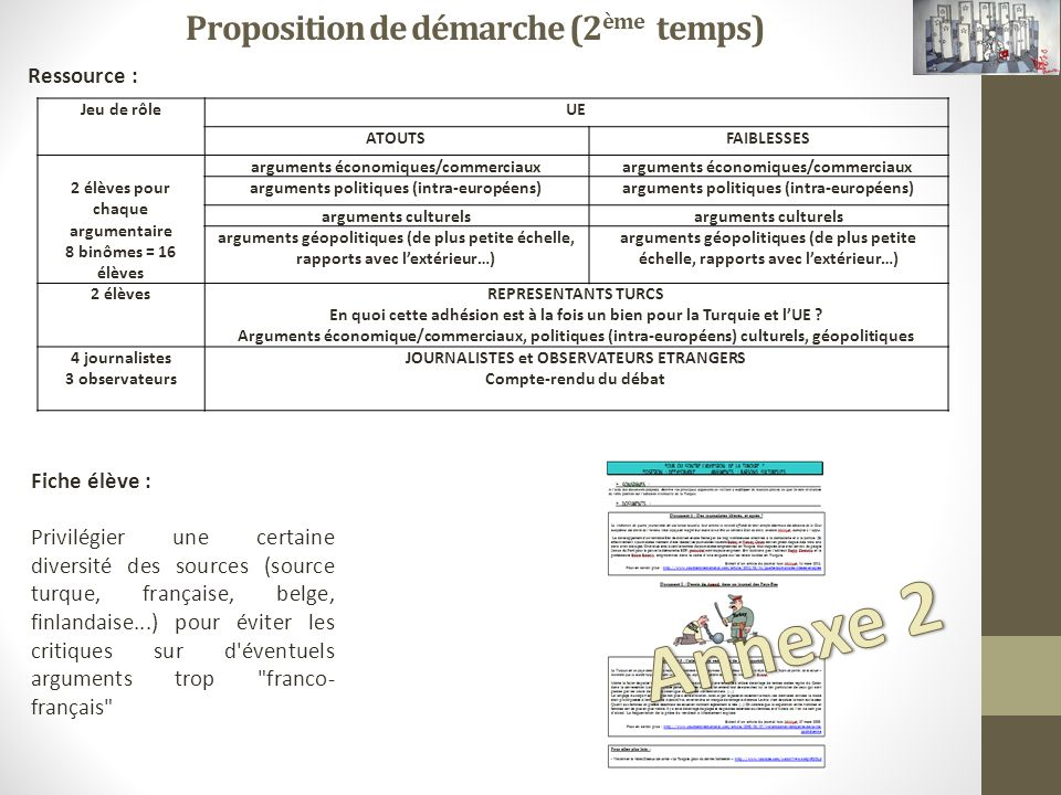 Proposition de démarche (2 ème temps) Ressource : Jeu de rôleUE ATOUTSFAIBLESSES 2 élèves pour chaque argumentaire 8 binômes = 16 élèves arguments éco
