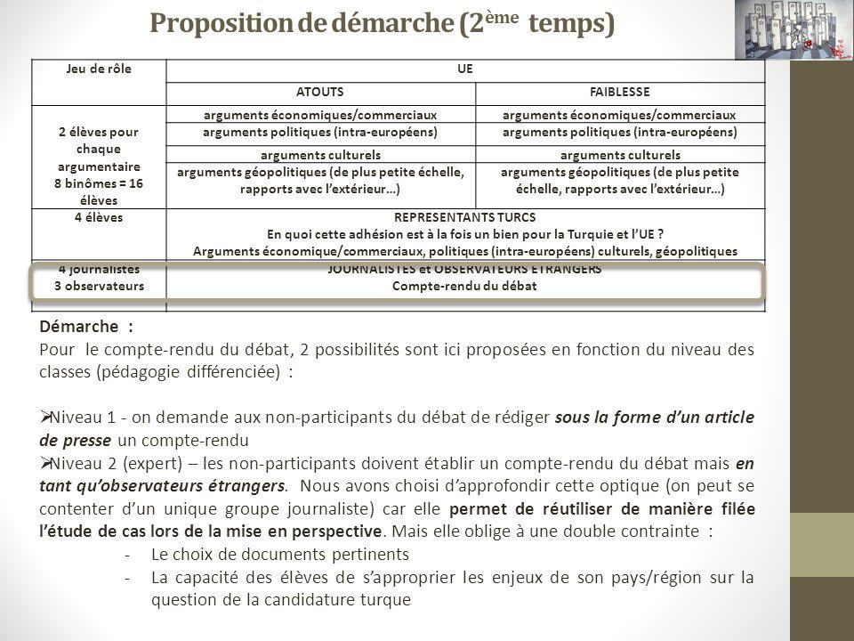 Proposition de démarche (2 ème temps) Jeu de rôleUE ATOUTSFAIBLESSE 2 élèves pour chaque argumentaire 8 binômes = 16 élèves arguments économiques/comm