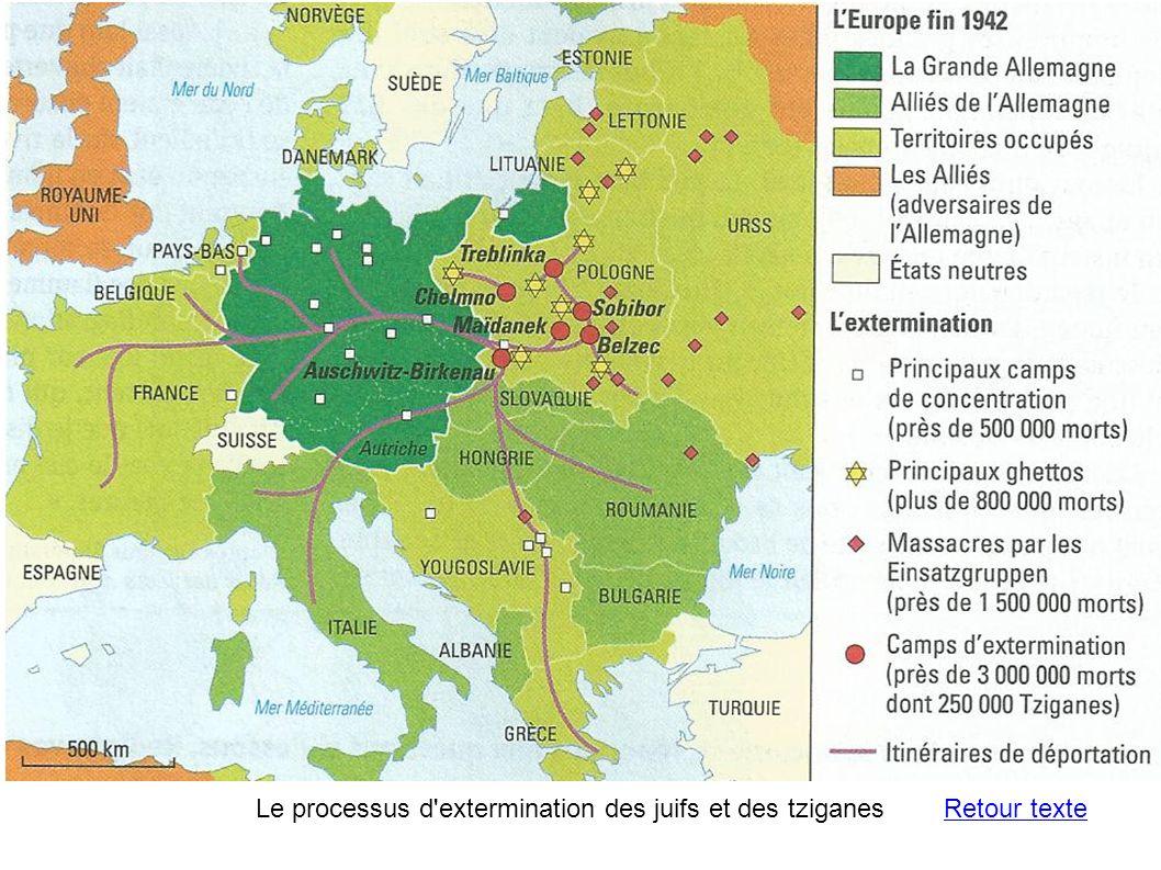 Le processus d'extermination des juifs et des tziganesRetour texte