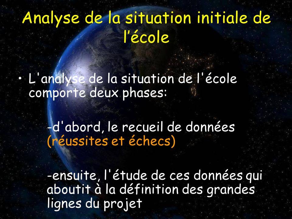 Analyse de la situation initiale de lécole L'analyse de la situation de l'école comporte deux phases: -d'abord, le recueil de données (réussites et éc