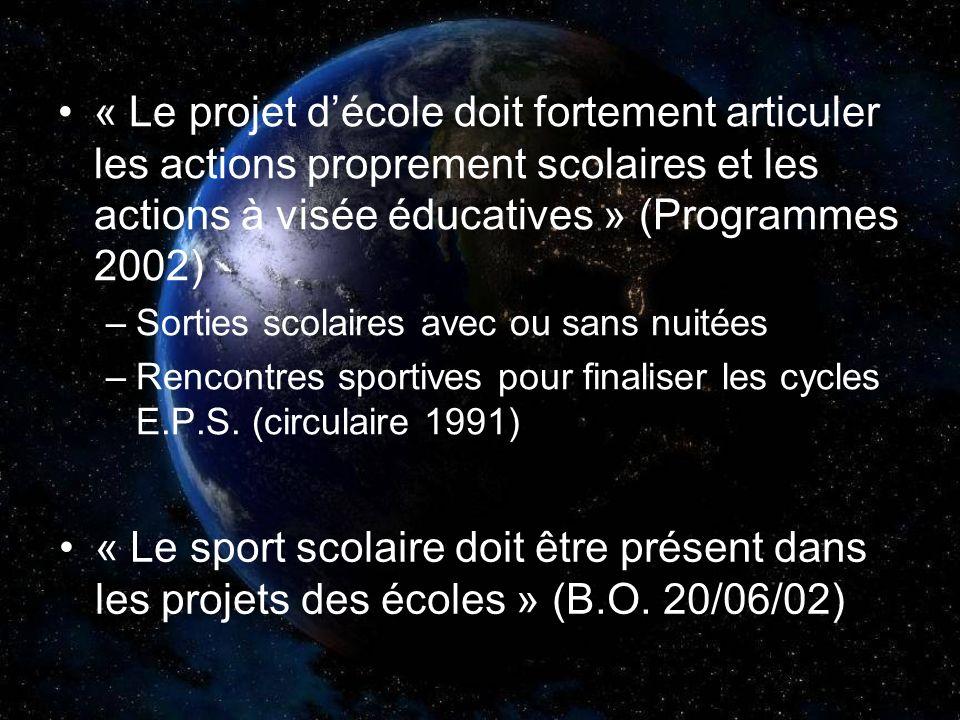 « Le projet décole doit fortement articuler les actions proprement scolaires et les actions à visée éducatives » (Programmes 2002) –Sorties scolaires