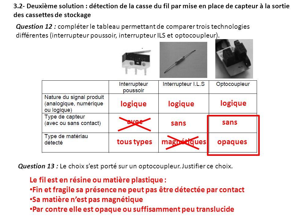 logique avec sans tous typesmagnétiquesopaques Question 12 : compléter le tableau permettant de comparer trois technologies différentes (interrupteur