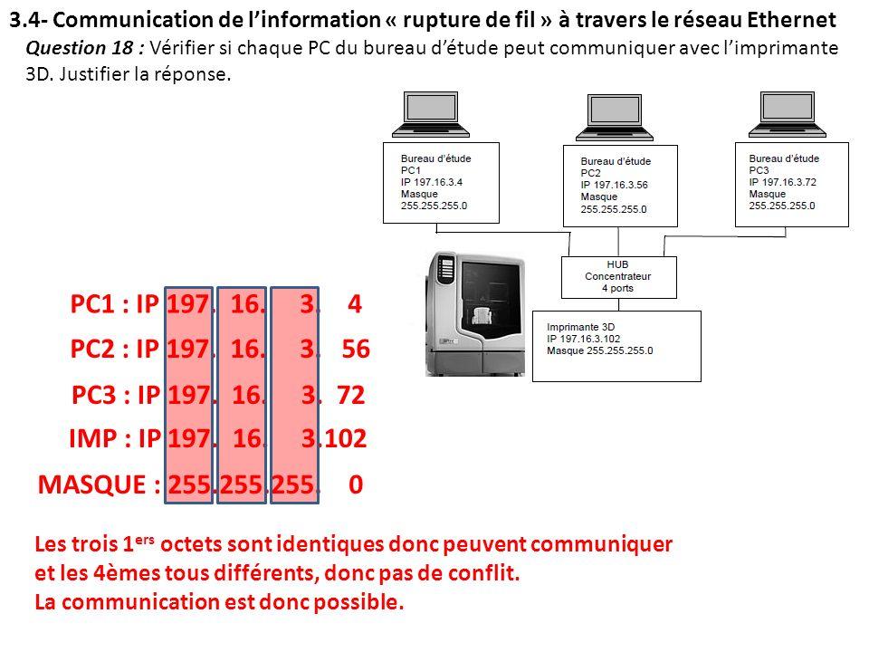 3.4- Communication de linformation « rupture de fil » à travers le réseau Ethernet PC1 : IP 197. 16. 3. 4 PC2 : IP 197. 16. 3. 56 PC3 : IP 197. 16. 3.