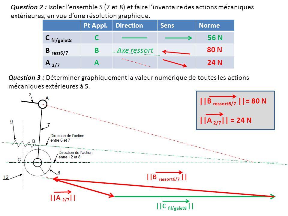 Question 2 : Isoler lensemble S (7 et 8) et faire linventaire des actions mécaniques extérieures, en vue dune résolution graphique. Pt Appl.DirectionS
