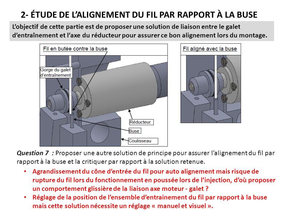 2- ÉTUDE DE LALIGNEMENT DU FIL PAR RAPPORT À LA BUSE Lobjectif de cette partie est de proposer une solution de liaison entre le galet dentraînement et