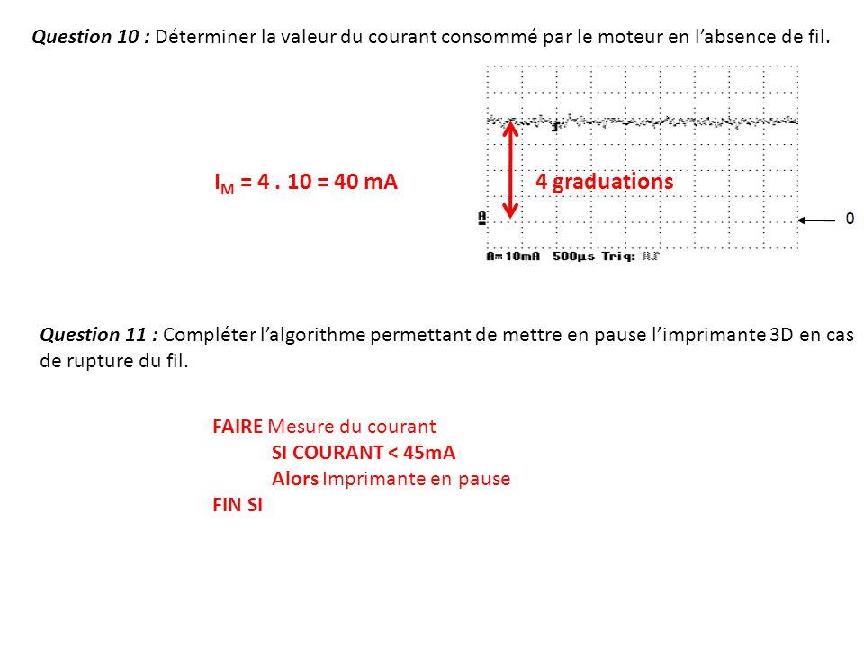 Question 10 : Déterminer la valeur du courant consommé par le moteur en labsence de fil. Question 11 : Compléter lalgorithme permettant de mettre en p