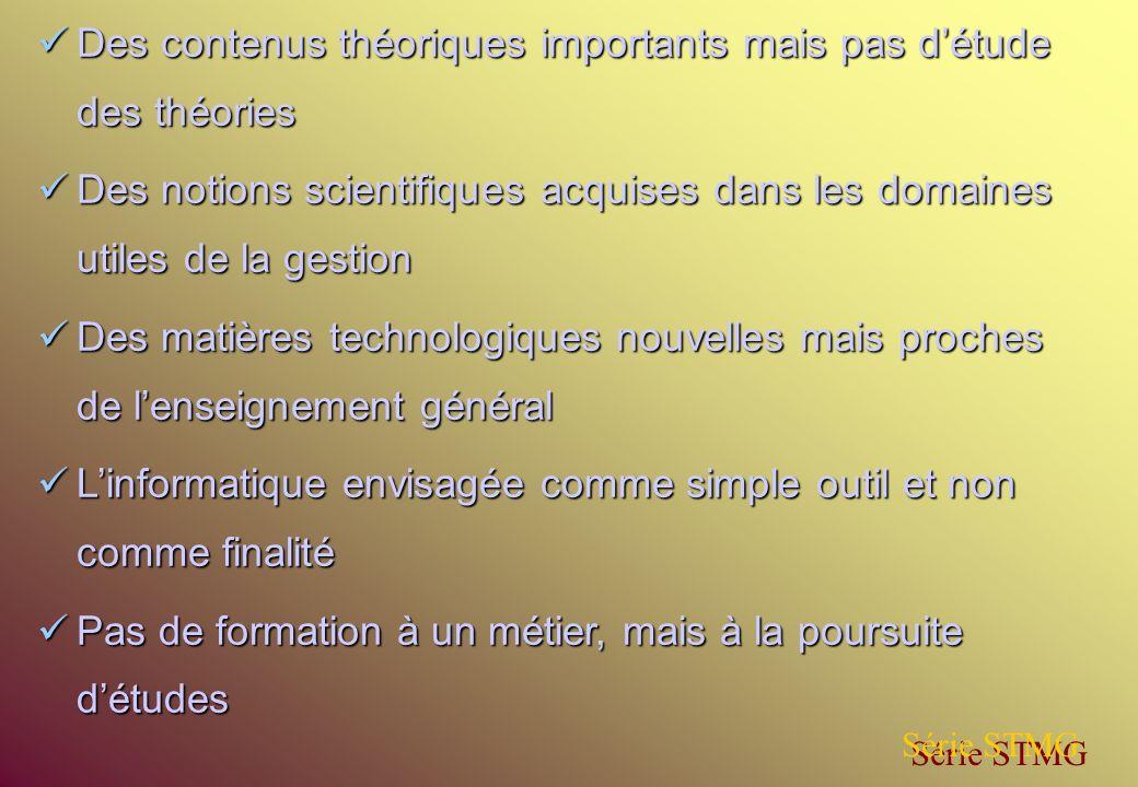 Des contenus théoriques importants mais pas détude des théories Des contenus théoriques importants mais pas détude des théories Des notions scientifiq