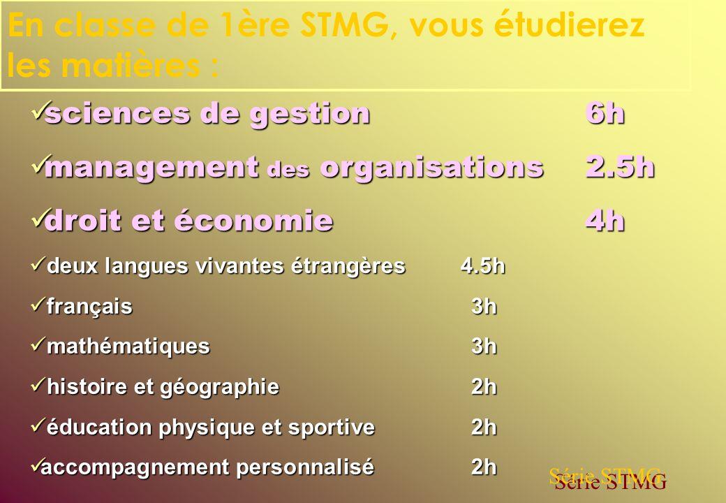 sciences de gestion 6h sciences de gestion 6h management des organisations 2.5h management des organisations 2.5h droit et économie 4h droit et économ