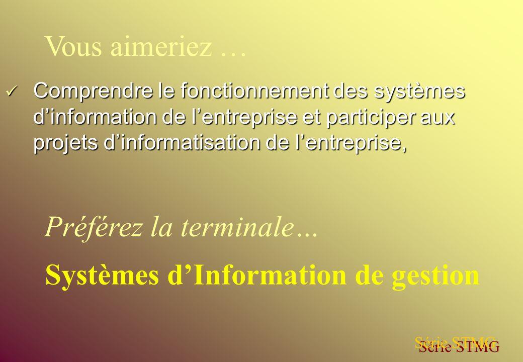 Comprendre le fonctionnement des systèmes dinformation de lentreprise et participer aux projets dinformatisation de lentreprise, Comprendre le fonctio