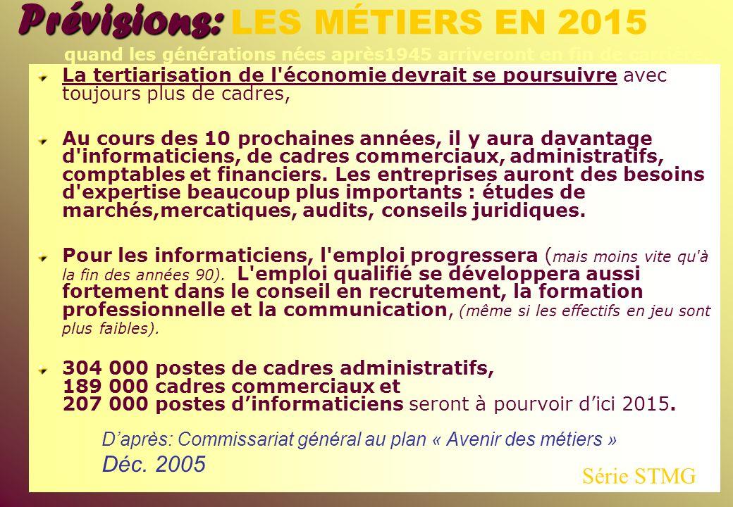 Prévisions: Prévisions: LES MÉTIERS EN 2015 La tertiarisation de l'économie devrait se poursuivre avec toujours plus de cadres, Au cours des 10 procha