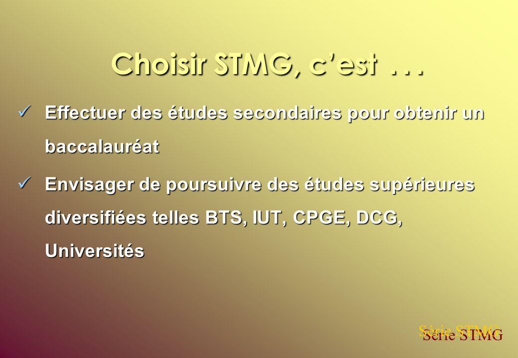 Effectuer des études secondaires Série STMG Objectif BAC