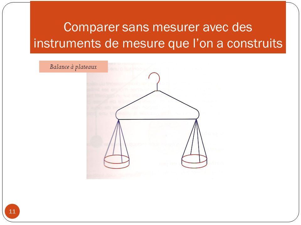 Comparer sans mesurer avec des instruments de mesure que lon a construits 11 Balance à plateaux