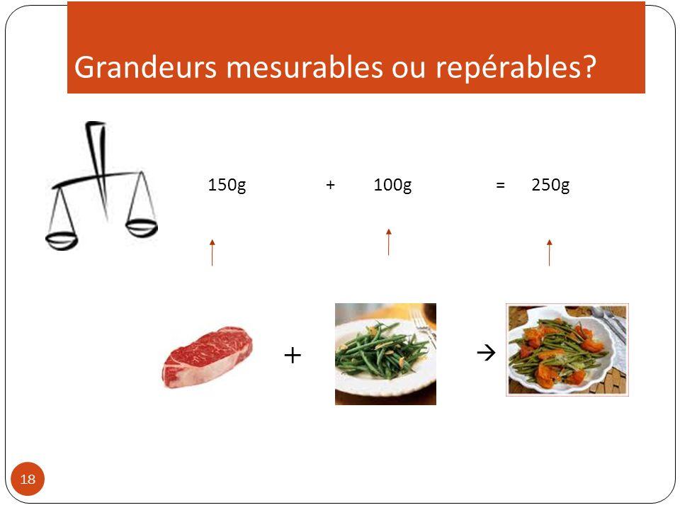 Grandeurs mesurables ou repérables 18 + 150g + 100g = 250g
