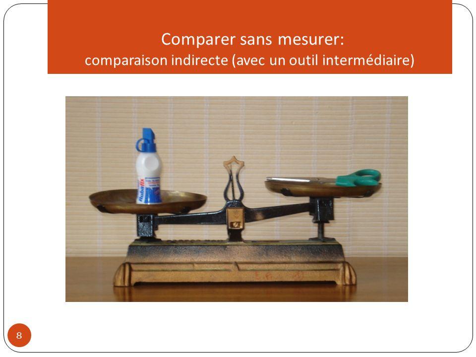 8 Comparer sans mesurer: comparaison indirecte (avec un outil intermédiaire)