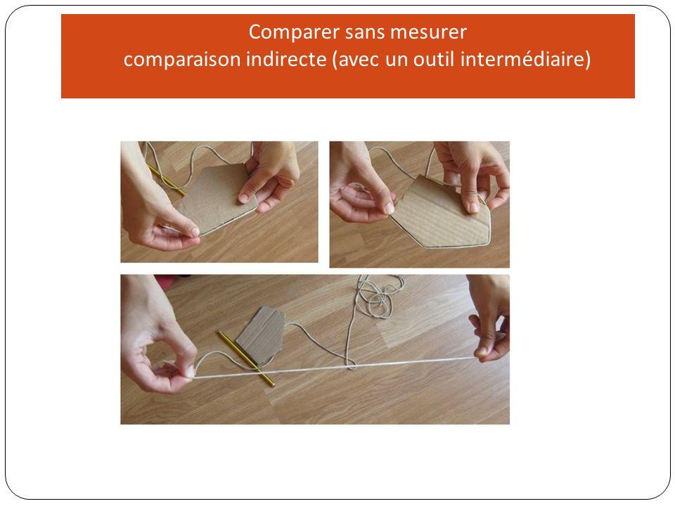 La comparaison avec un objet intermédiaire Comparer sans mesurer comparaison indirecte (avec un outil intermédiaire)
