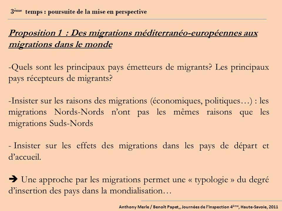 Anthony Merle / Benoît Papet,, Journées de lInspection 4 ème, Haute-Savoie, 2011 3 ème temps : poursuite de la mise en perspective Proposition 1 : Des migrations méditerranéo-européennes aux migrations dans le monde -Quels sont les principaux pays émetteurs de migrants.
