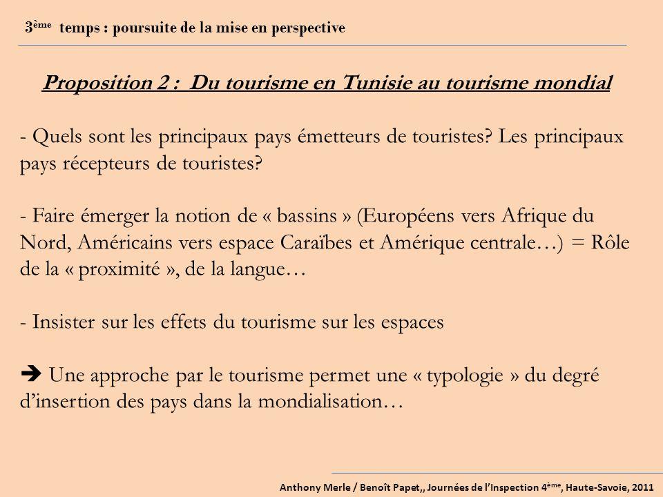 Anthony Merle / Benoît Papet,, Journées de lInspection 4 ème, Haute-Savoie, 2011 3 ème temps : poursuite de la mise en perspective Proposition 2 : Du tourisme en Tunisie au tourisme mondial - Quels sont les principaux pays émetteurs de touristes.