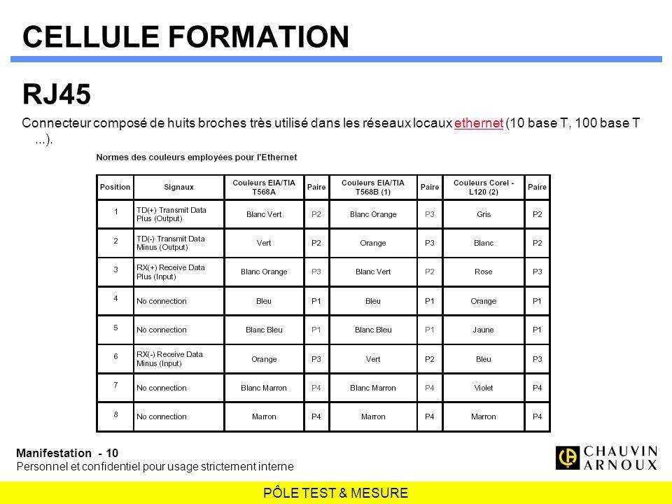 PÔLE TEST & MESURE Manifestation - 10 Personnel et confidentiel pour usage strictement interne CELLULE FORMATION RJ45 Connecteur composé de huits broc