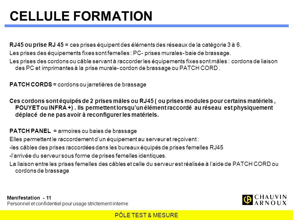 PÔLE TEST & MESURE Manifestation - 11 Personnel et confidentiel pour usage strictement interne CELLULE FORMATION RJ45 ou prise RJ 45 = ces prises équi