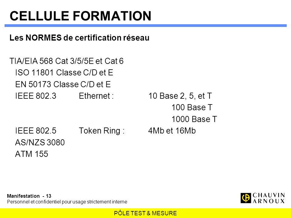 PÔLE TEST & MESURE Manifestation - 13 Personnel et confidentiel pour usage strictement interne CELLULE FORMATION Les NORMES de certification réseau TI