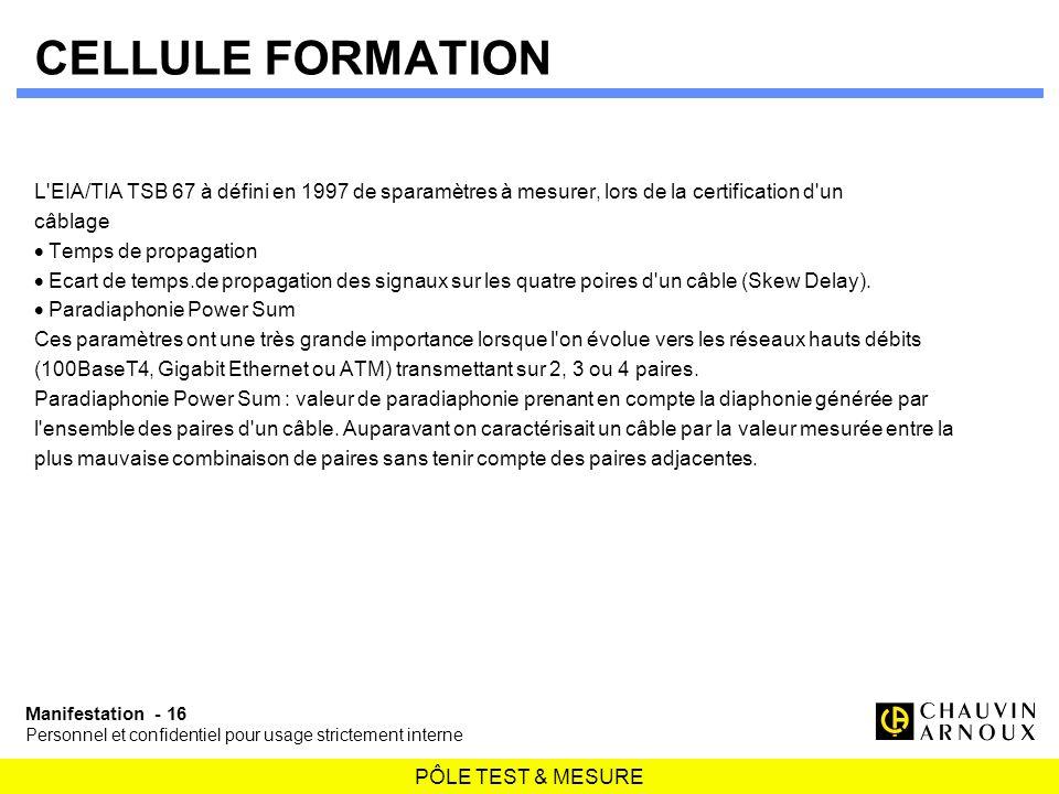 PÔLE TEST & MESURE Manifestation - 16 Personnel et confidentiel pour usage strictement interne CELLULE FORMATION L'EIA/TIA TSB 67 à défini en 1997 de