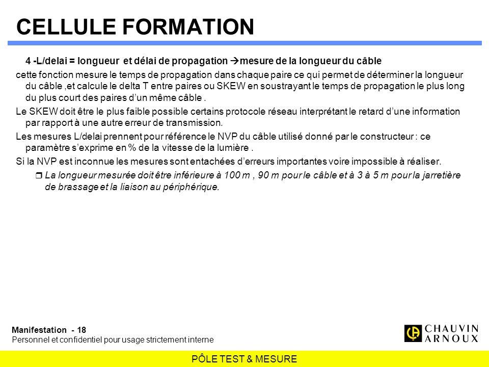 PÔLE TEST & MESURE Manifestation - 18 Personnel et confidentiel pour usage strictement interne CELLULE FORMATION 4 -L/delai = longueur et délai de pro