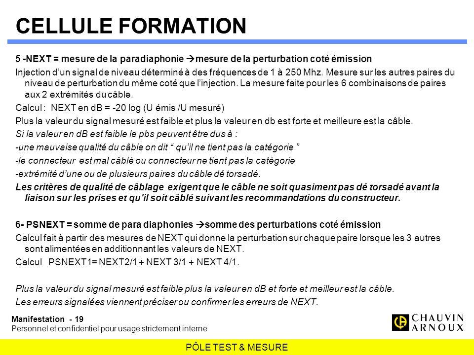 PÔLE TEST & MESURE Manifestation - 19 Personnel et confidentiel pour usage strictement interne CELLULE FORMATION 5 -NEXT = mesure de la paradiaphonie