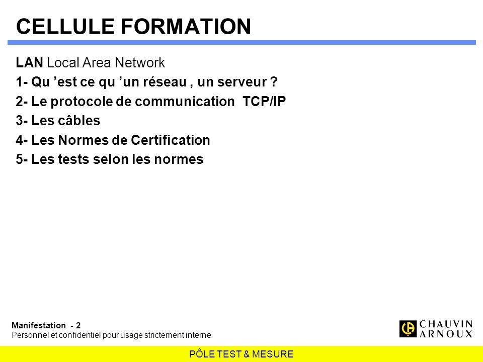 PÔLE TEST & MESURE Manifestation - 13 Personnel et confidentiel pour usage strictement interne CELLULE FORMATION Les NORMES de certification réseau TIA/EIA 568 Cat 3/5/5E et Cat 6 ISO 11801 Classe C/D et E EN 50173 Classe C/D et E IEEE 802.3Ethernet :10 Base 2, 5, et T 100 Base T 1000 Base T IEEE 802.5Token Ring :4Mb et 16Mb AS/NZS 3080 ATM 155