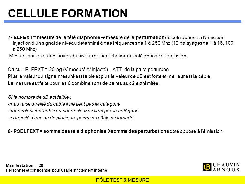 PÔLE TEST & MESURE Manifestation - 20 Personnel et confidentiel pour usage strictement interne CELLULE FORMATION 7- ELFEXT = mesure de la télé diaphon