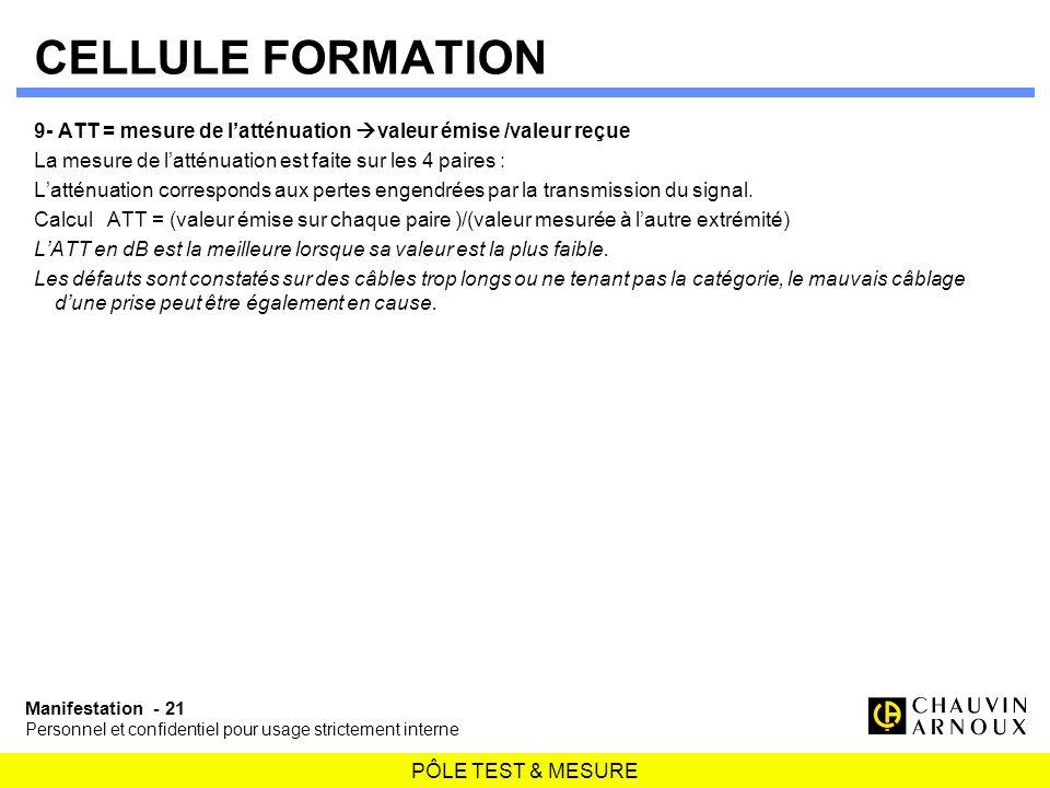 PÔLE TEST & MESURE Manifestation - 21 Personnel et confidentiel pour usage strictement interne CELLULE FORMATION 9- ATT = mesure de latténuation valeu