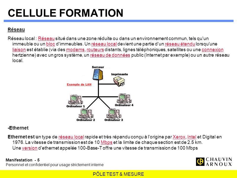 PÔLE TEST & MESURE Manifestation - 5 Personnel et confidentiel pour usage strictement interne CELLULE FORMATION Réseau Réseau local : Réseau situé dan