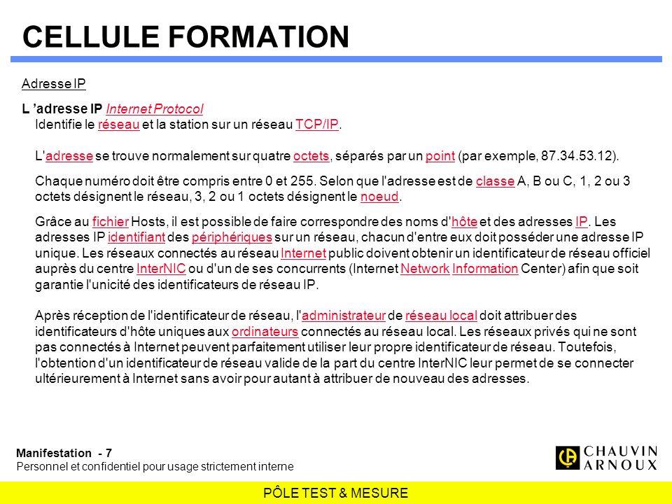 PÔLE TEST & MESURE Manifestation - 7 Personnel et confidentiel pour usage strictement interne CELLULE FORMATION Adresse IP L adresse IP Internet Proto