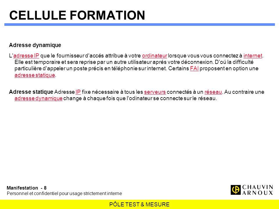 PÔLE TEST & MESURE Manifestation - 8 Personnel et confidentiel pour usage strictement interne CELLULE FORMATION Adresse dynamique L'adresse IP que le