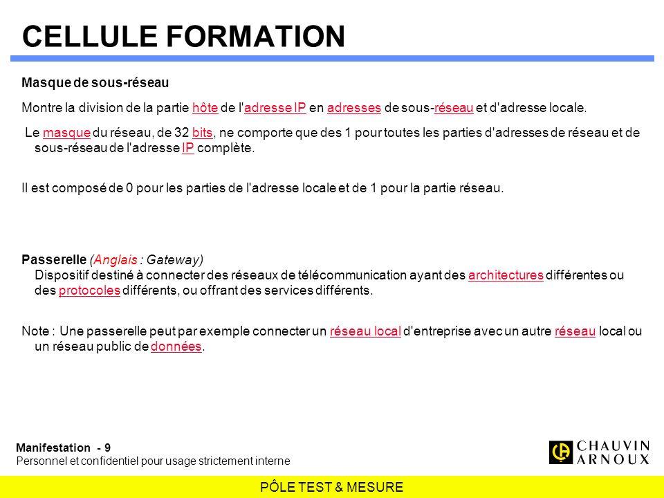 PÔLE TEST & MESURE Manifestation - 10 Personnel et confidentiel pour usage strictement interne CELLULE FORMATION RJ45 Connecteur composé de huits broches très utilisé dans les réseaux locaux ethernet (10 base T, 100 base T...).ethernet