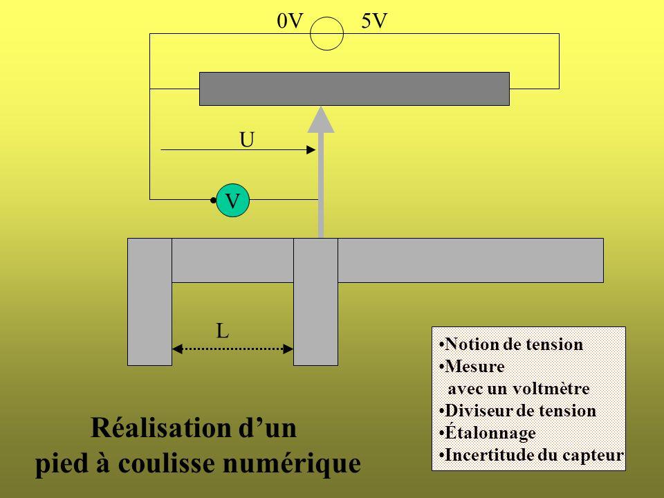 0V5V U L V Notion de tension Mesure avec un voltmètre Diviseur de tension Étalonnage Incertitude du capteur Réalisation dun pied à coulisse numérique