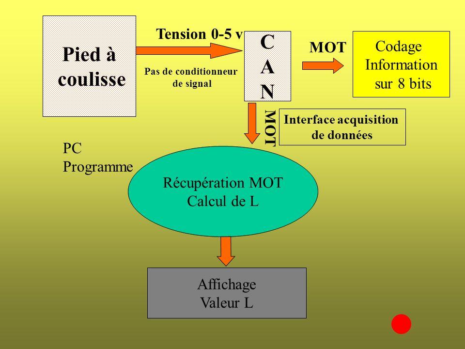 Pied à coulisse Récupération MOT Calcul de L PC Programme Affichage Valeur L CANCAN MOT Codage Information sur 8 bits Tension 0-5 v Pas de conditionne