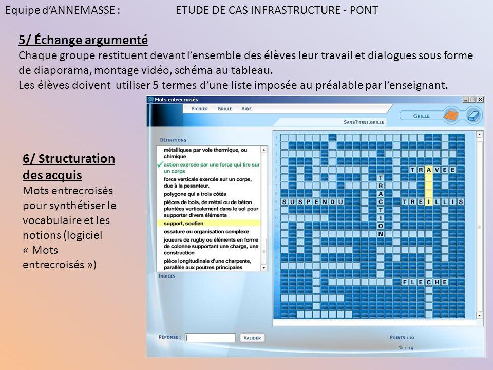 6/ Structuration des acquis Mots entrecroisés pour synthétiser le vocabulaire et les notions (logiciel « Mots entrecroisés ») 5/ Échange argumenté Cha