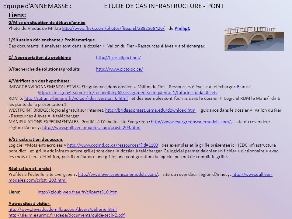 Equipe dANNEMASSE : ETUDE DE CAS INFRASTRUCTURE - PONT Liens: 0/Mise en situation de début dannée Photo du Viaduc de Millau http://www.flickr.com/phot