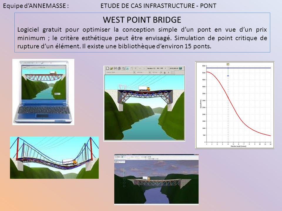 WEST POINT BRIDGE Logiciel gratuit pour optimiser la conception simple dun pont en vue dun prix minimum ; le critère esthétique peut être envisagé. Si