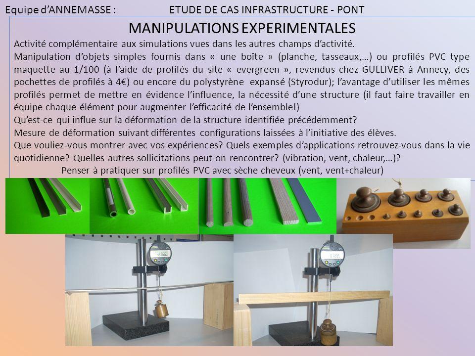 MANIPULATIONS EXPERIMENTALES Activité complémentaire aux simulations vues dans les autres champs dactivité. Manipulation dobjets simples fournis dans
