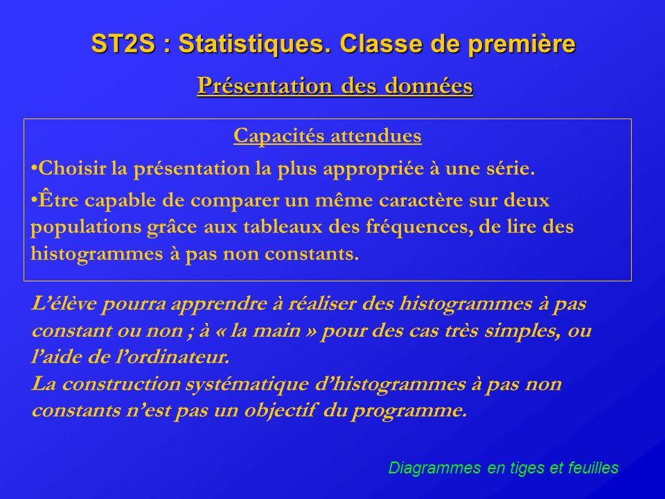 ST2S : Statistiques. Classe de première Capacités attendues Choisir la présentation la plus appropriée à une série. Être capable de comparer un même c