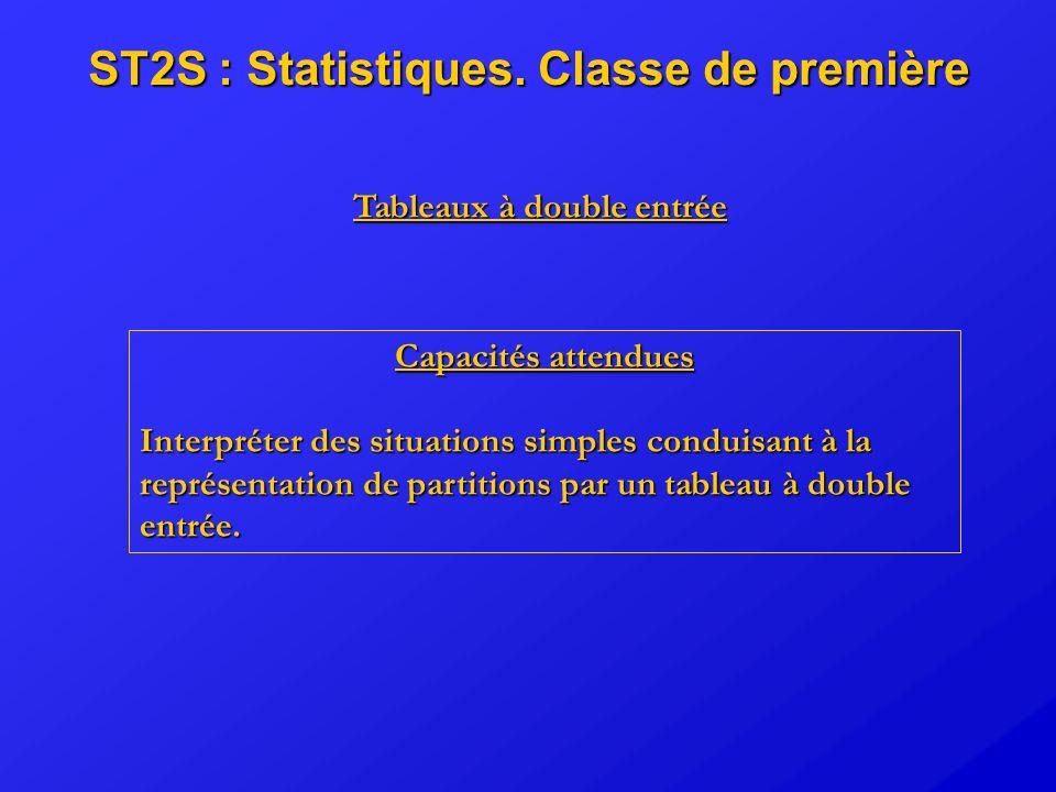ST2S : Statistiques. Classe de première Capacités attendues Interpréter des situations simples conduisant à la représentation de partitions par un tab