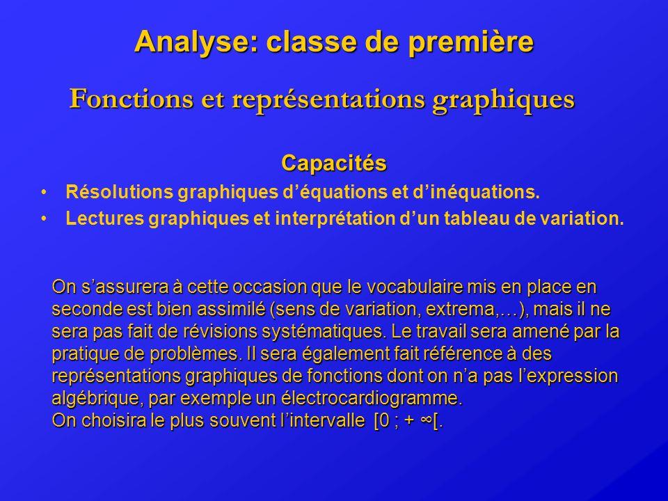 Analyse: classe de première Capacités Résolutions graphiques déquations et dinéquations. Lectures graphiques et interprétation dun tableau de variatio