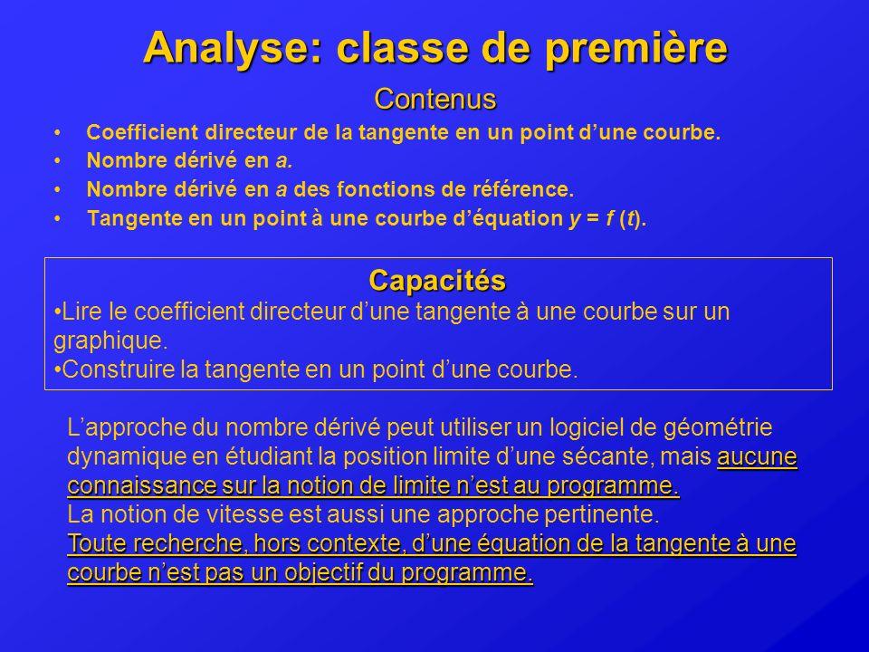 Analyse: classe de première Contenus Coefficient directeur de la tangente en un point dune courbe. Nombre dérivé en a. Nombre dérivé en a des fonction