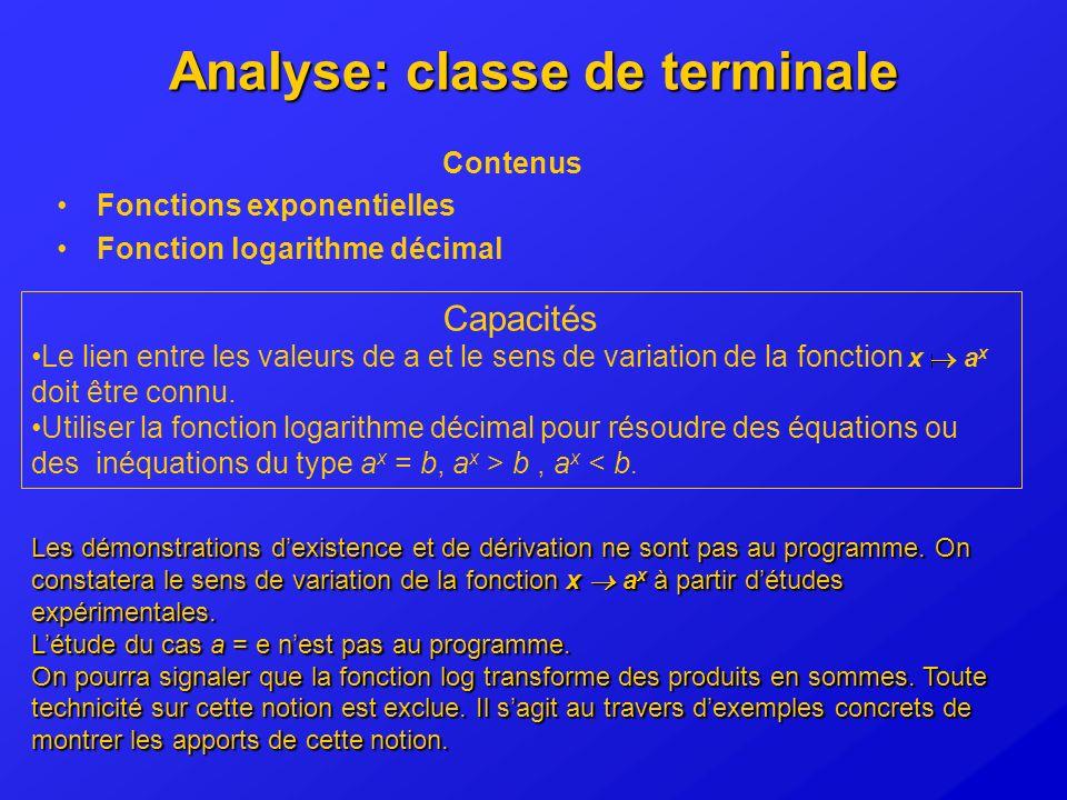 Analyse: classe de terminale Contenus Fonctions exponentielles Fonction logarithme décimal Capacités Le lien entre les valeurs de a et le sens de vari