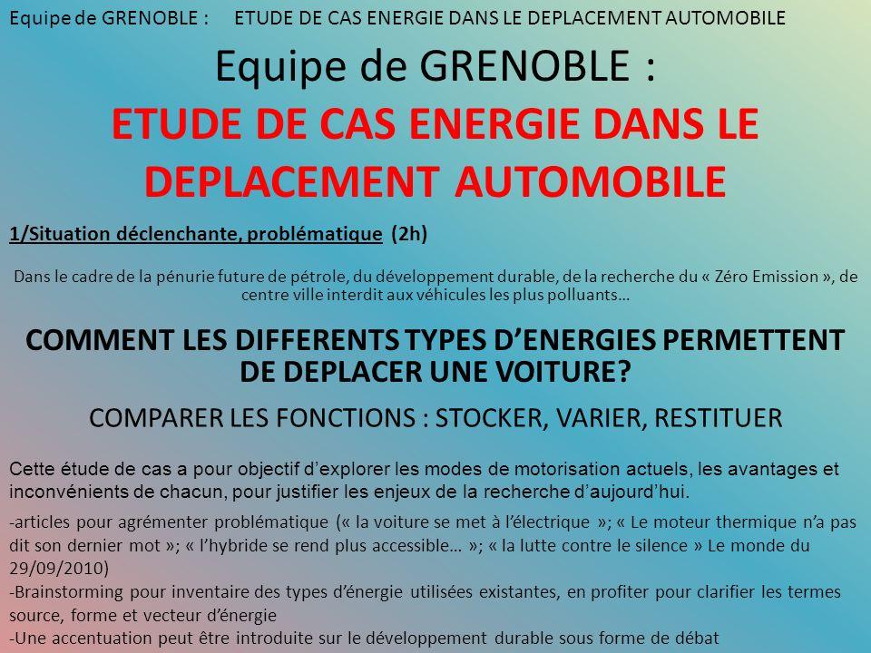 Equipe de GRENOBLE : ETUDE DE CAS ENERGIE DANS LE DEPLACEMENT AUTOMOBILE Dans le cadre de la pénurie future de pétrole, du développement durable, de l