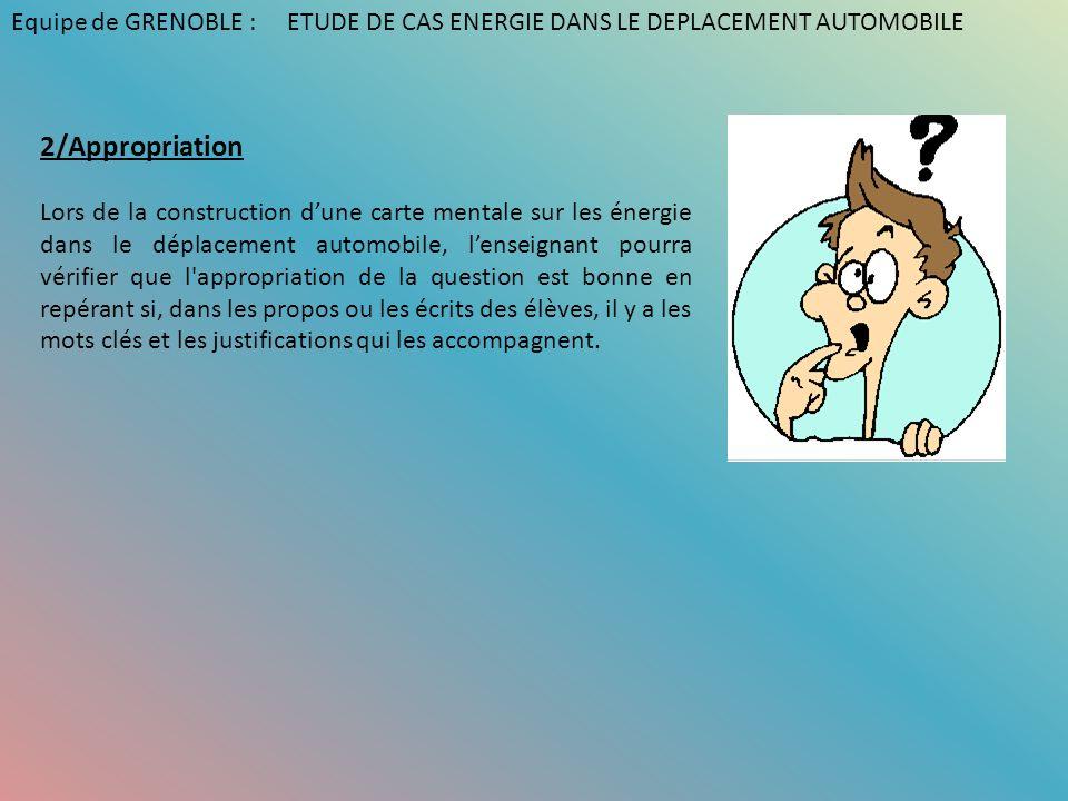 2/Appropriation Lors de la construction dune carte mentale sur les énergie dans le déplacement automobile, lenseignant pourra vérifier que l'appropria