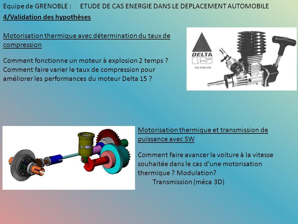 4/Validation des hypothèses Motorisation thermique et transmission de puissance avec SW Comment faire avancer la voiture à la vitesse souhaitée dans l