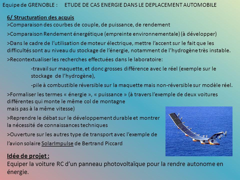 6/ Structuration des acquis >Comparaison des courbes de couple, de puissance, de rendement >Comparaison Rendement énergétique (empreinte environnement